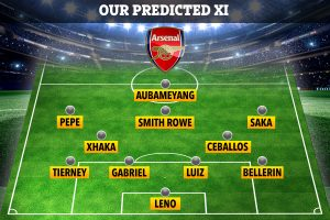 How Arsenal could line-up against Man City with Kieran Tierney BACK, Thomas Partey out and midfield changes